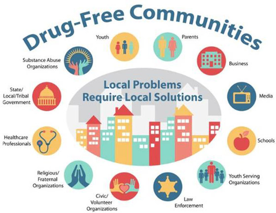 Drug Free Communities